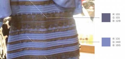 I'm Black and Blue From Thinking About This White and Gold Dress 1